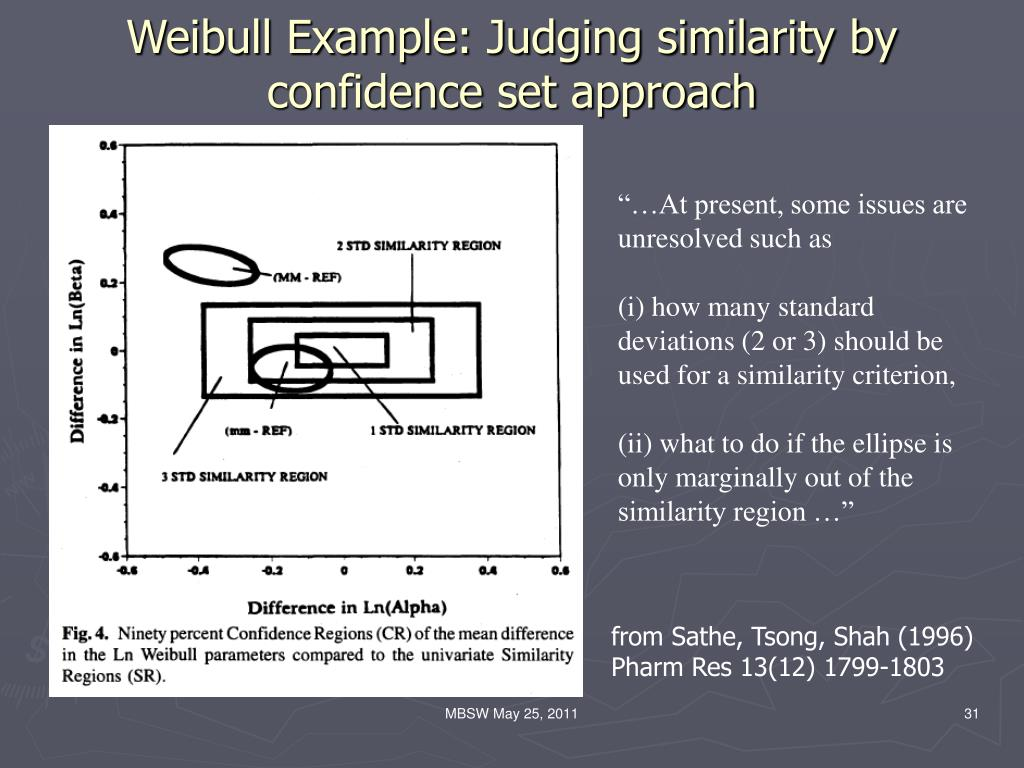 Weibull Example: Judging similarity by confidence set approach