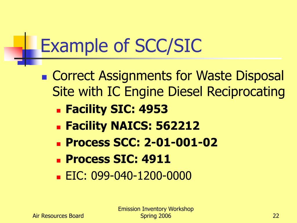 Example of SCC/SIC