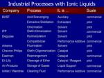 industrial processes with ionic liquids