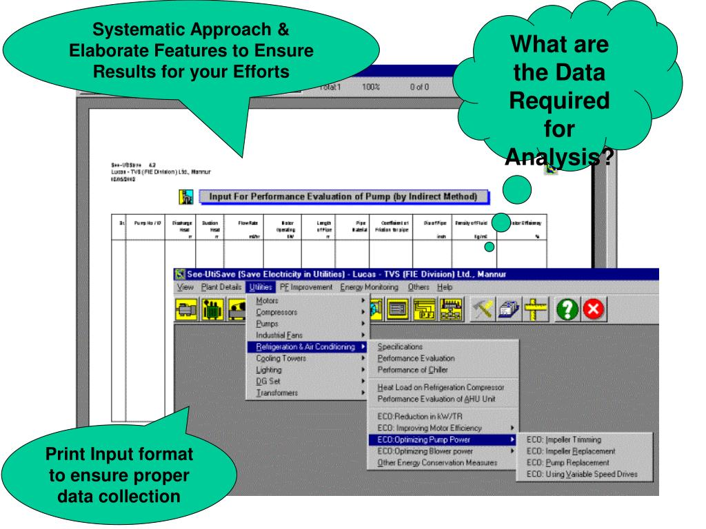 Systematic Approach & Elaborate Features to Ensure Results for your Efforts