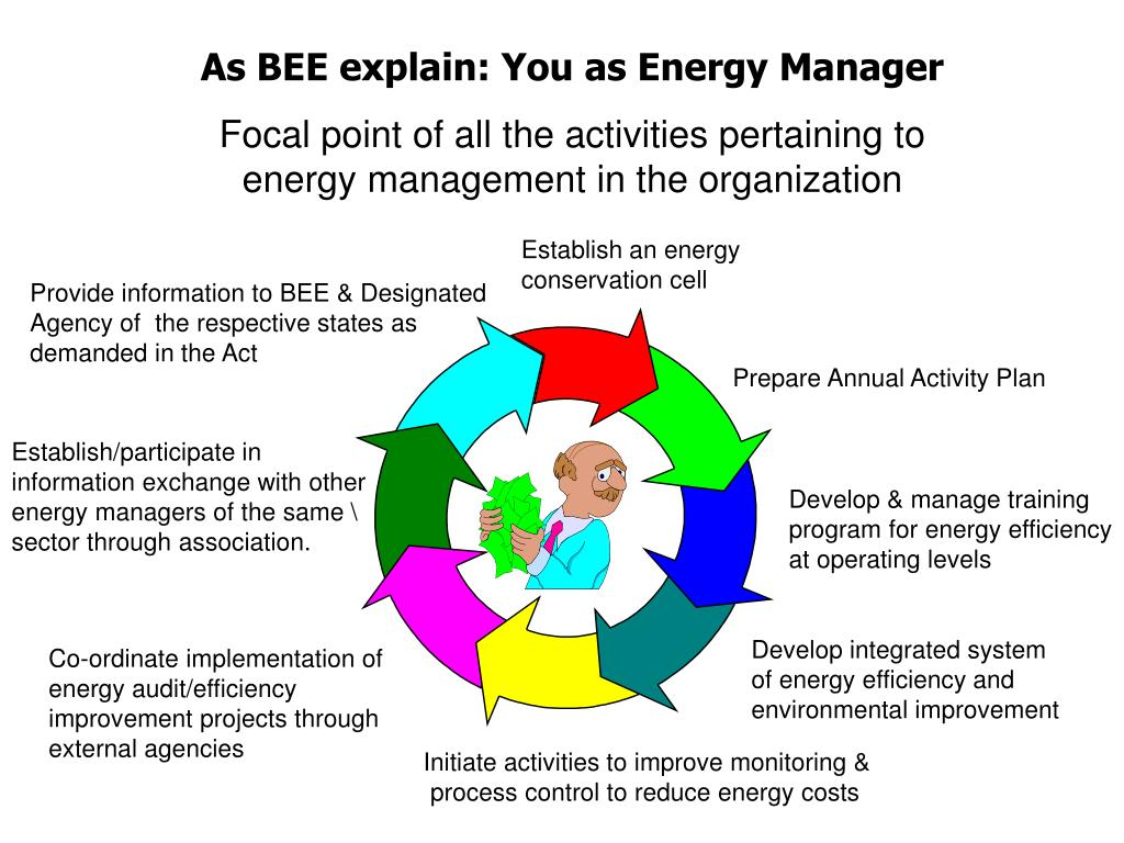 As BEE explain: You as Energy Manager