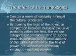 the effect of the homologies
