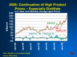 2005 continuation of high product prices especially distillate