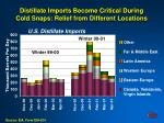 distillate imports become critical during cold snaps relief from different locations