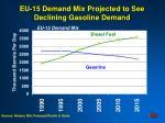 eu 15 demand mix projected to see declining gasoline demand