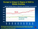 europe is unique in degree of shift to middle distillate