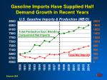 gasoline imports have supplied half demand growth in recent years