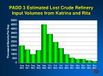 padd 3 estimated lost crude refinery input volumes from katrina and rita