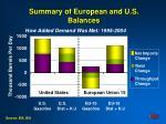 summary of european and u s balances
