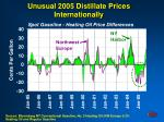 unusual 2005 distillate prices internationally