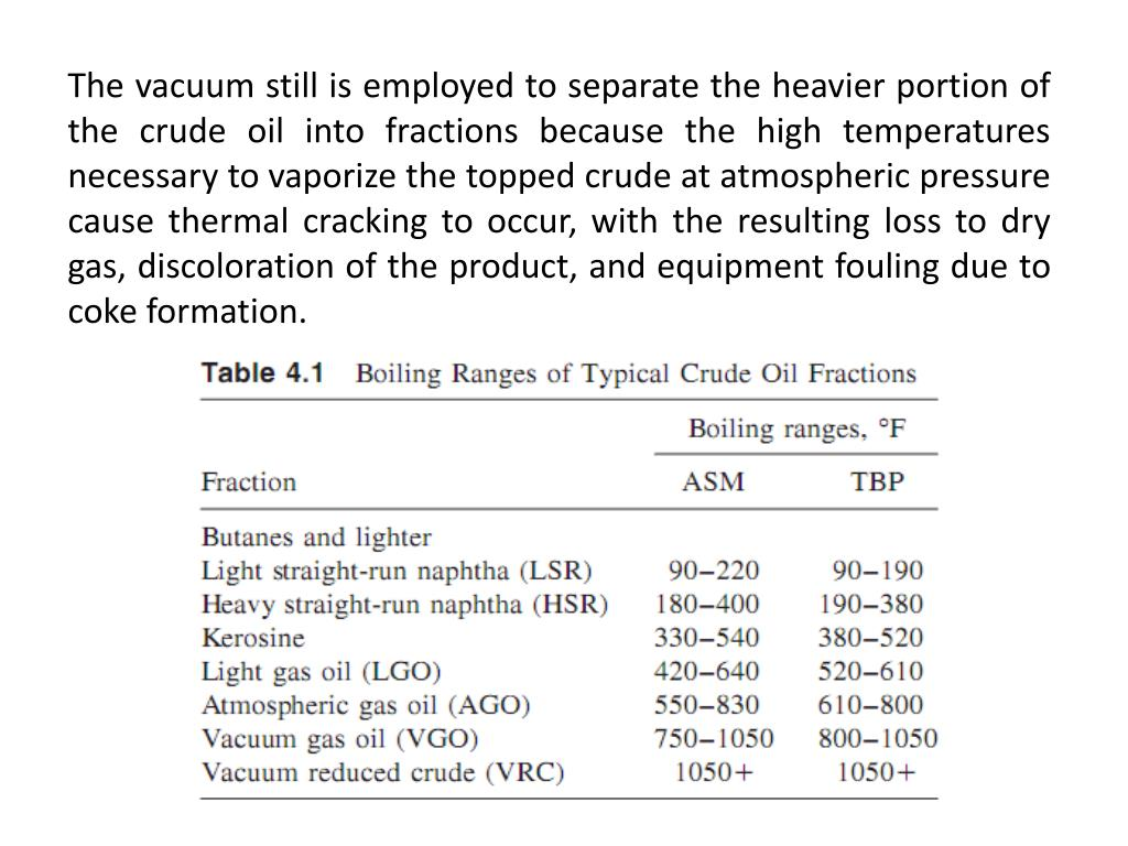 The vacuum still is employed to separate the heavier portion of the crude oil into fractions because the high temperatures necessary to vaporize the topped crude at atmospheric pressure cause thermal cracking to occur, with the resulting loss to dry gas, discoloration of the product, and equipment fouling due to coke formation.