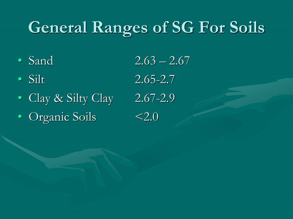 General Ranges of SG For Soils