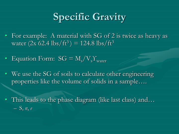 Specific gravity3