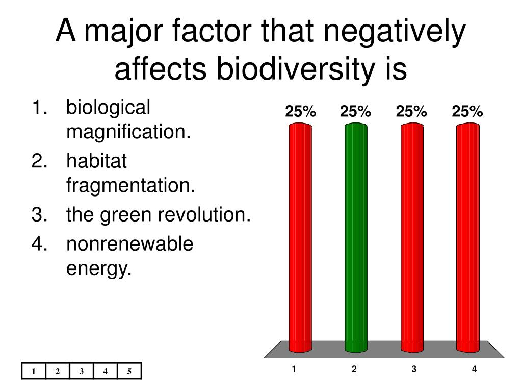 A major factor that negatively affects biodiversity is