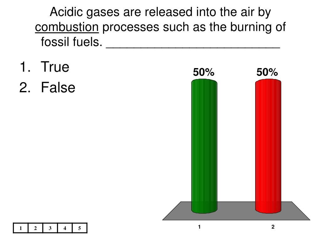 Acidic gases are released into the air by