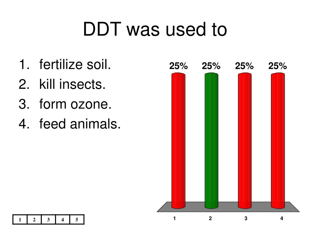 DDT was used to