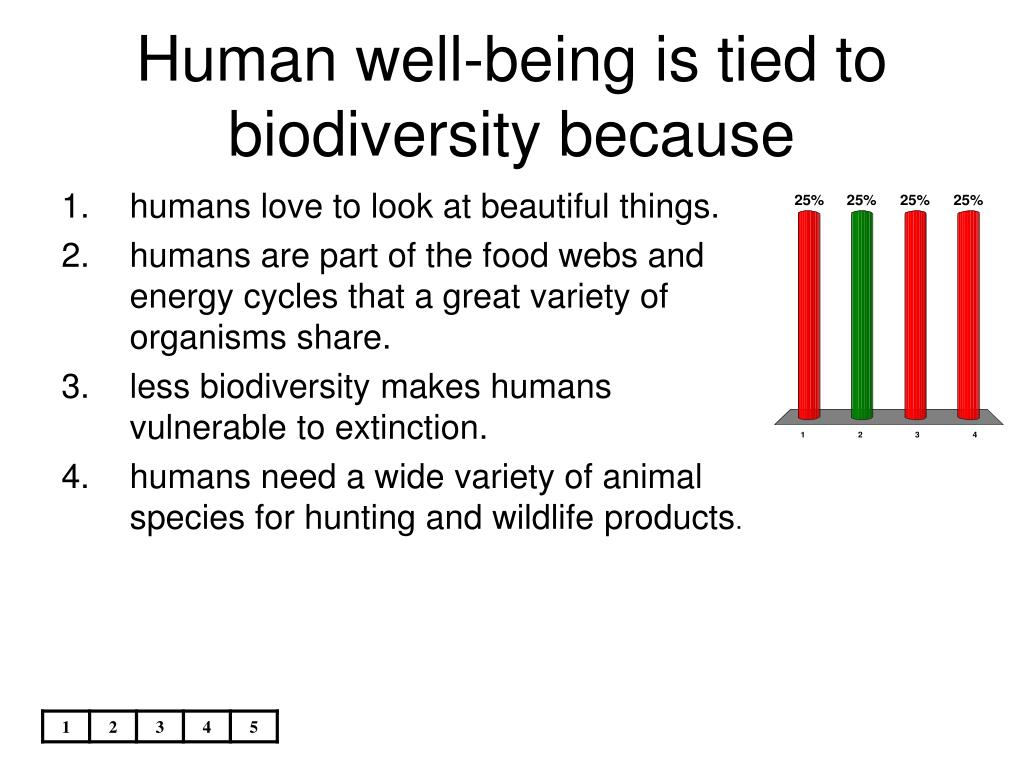 Human well-being is tied to biodiversity because