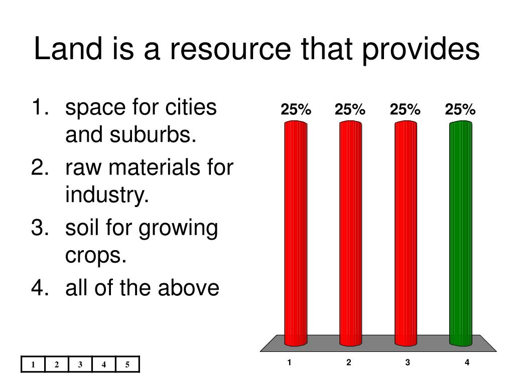 Land is a resource that provides