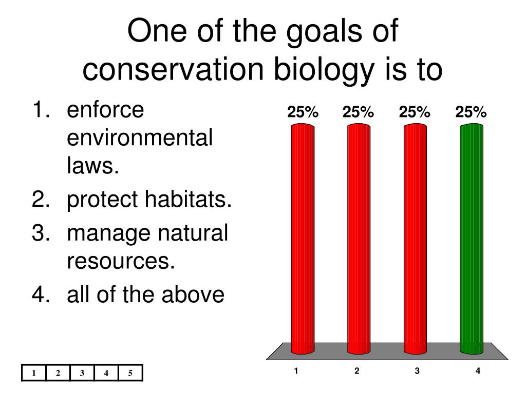 One of the goals of conservation biology is to