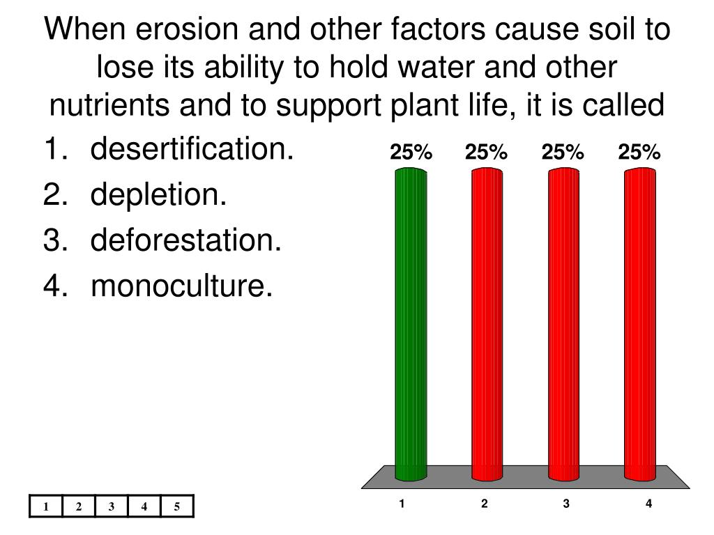 When erosion and other factors cause soil to lose its ability to hold water and other nutrients and to support plant life, it is called
