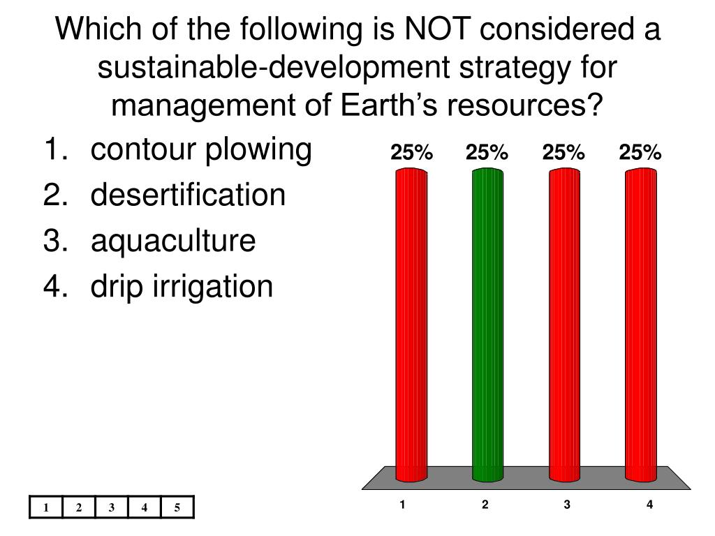 Which of the following is NOT considered a sustainable-development strategy for management of Earth's resources?