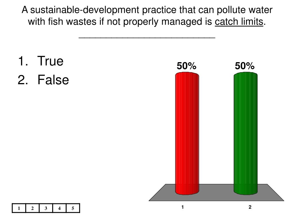 A sustainable-development practice that can pollute water with fish wastes if not properly managed is