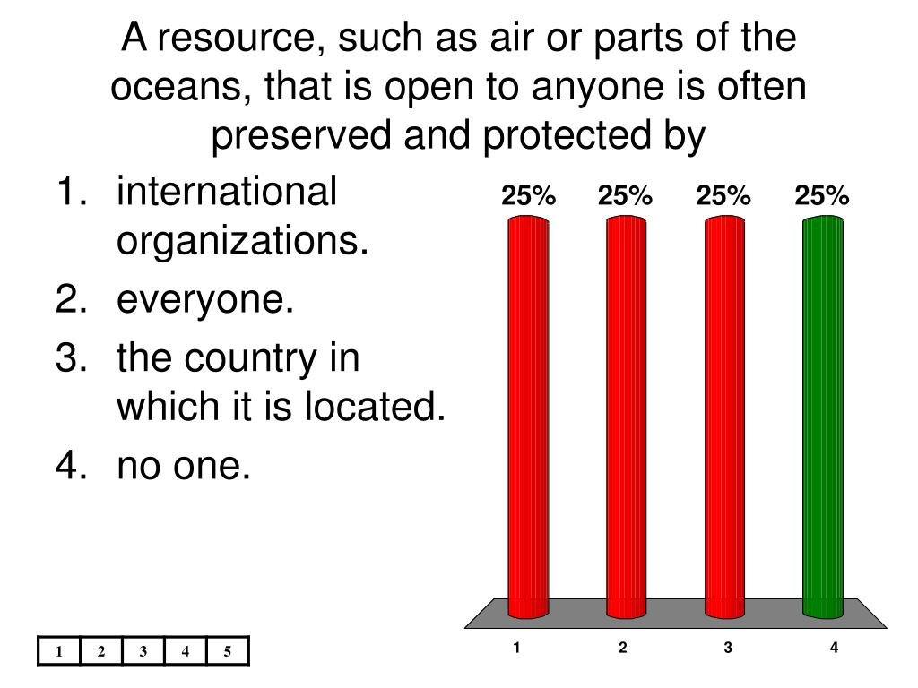 A resource, such as air or parts of the oceans, that is open to anyone is often preserved and protectedby