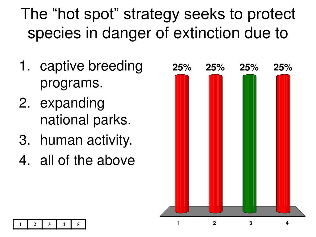 """The """"hot spot"""" strategy seeks to protect species in danger of extinction due to"""