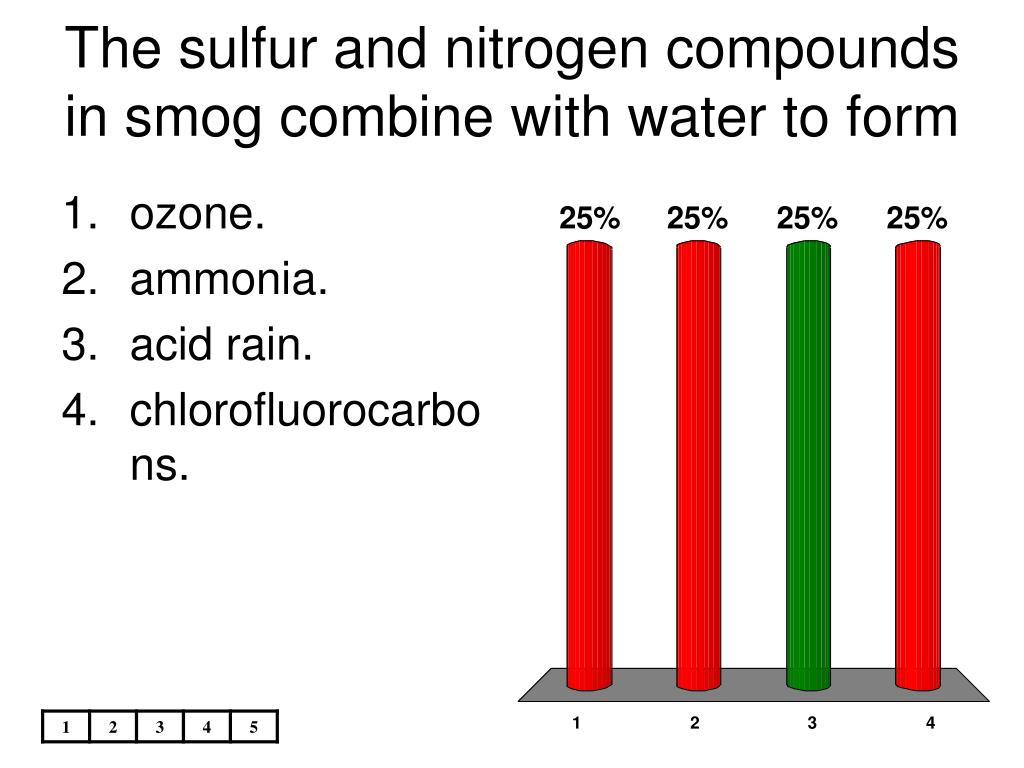 The sulfur and nitrogen compounds in smog combine with water to form