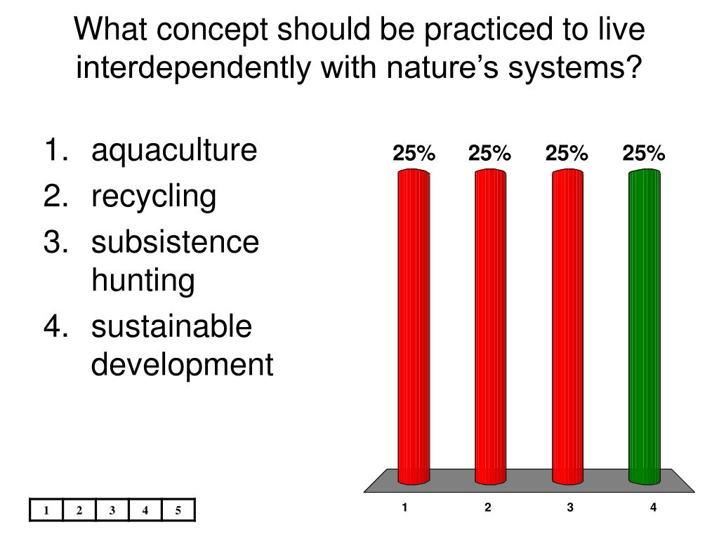 What concept should be practiced to live interdependently with nature's systems?
