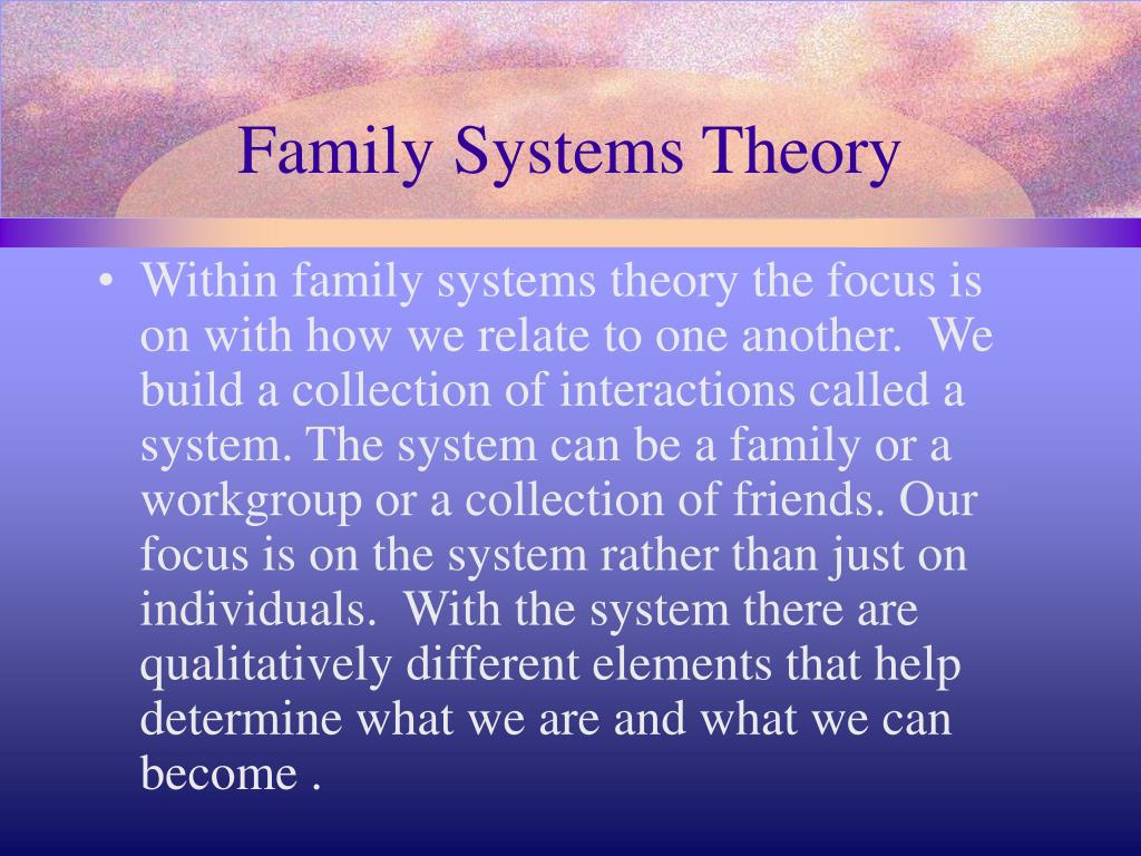 Family Systems Theory