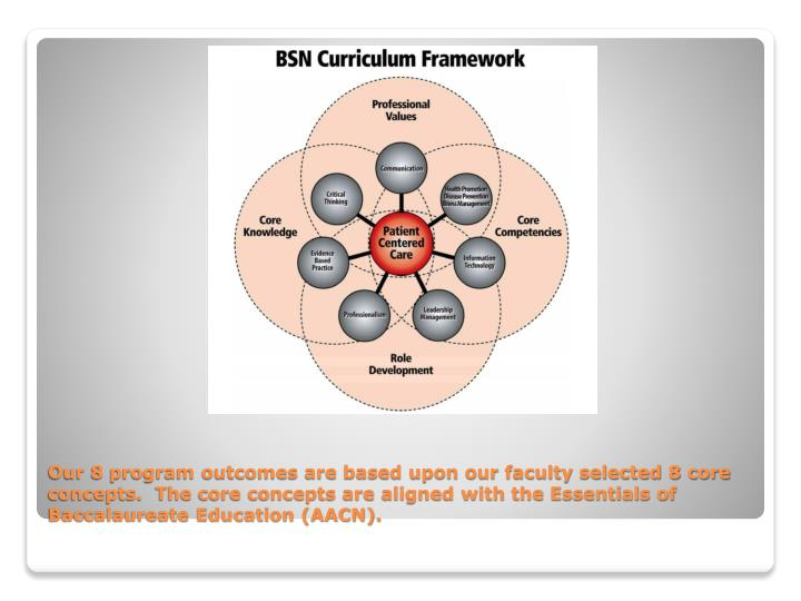 Our 8 program outcomes are based upon our faculty selected 8 core concepts.  The core concepts are a...