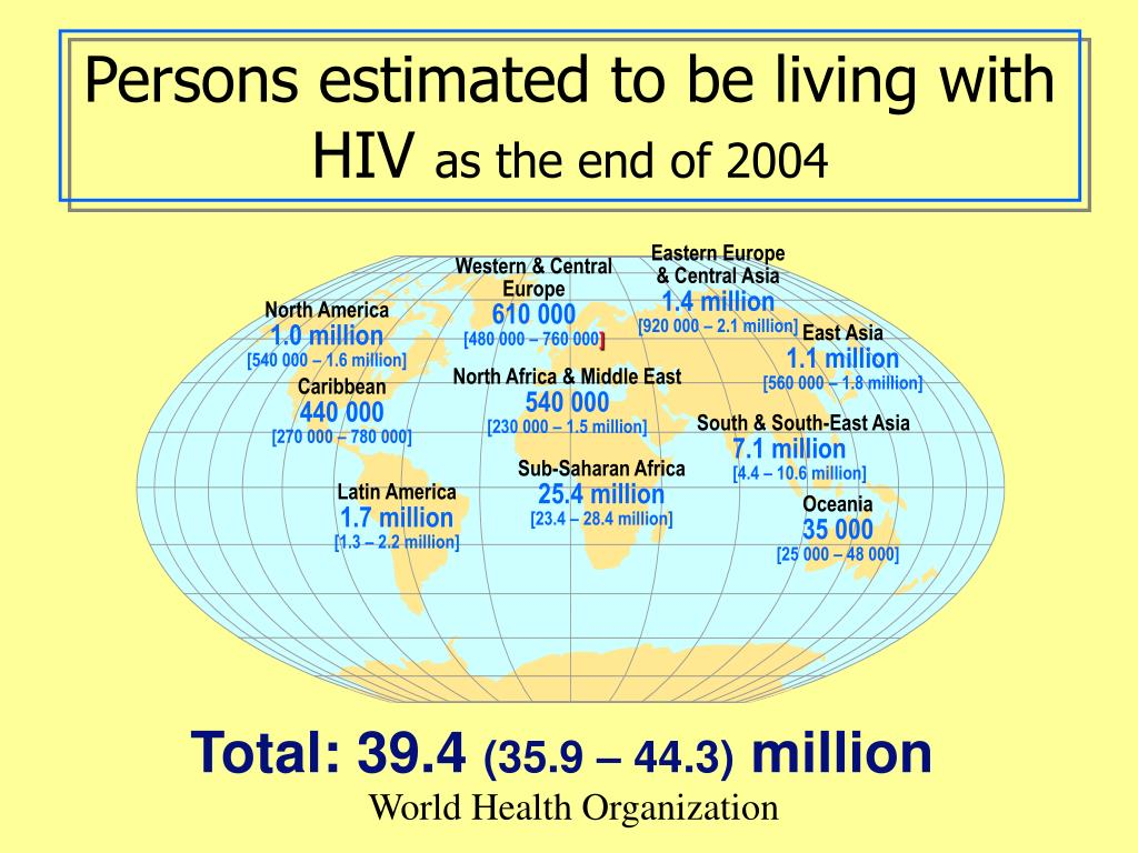 Persons estimated to be living with