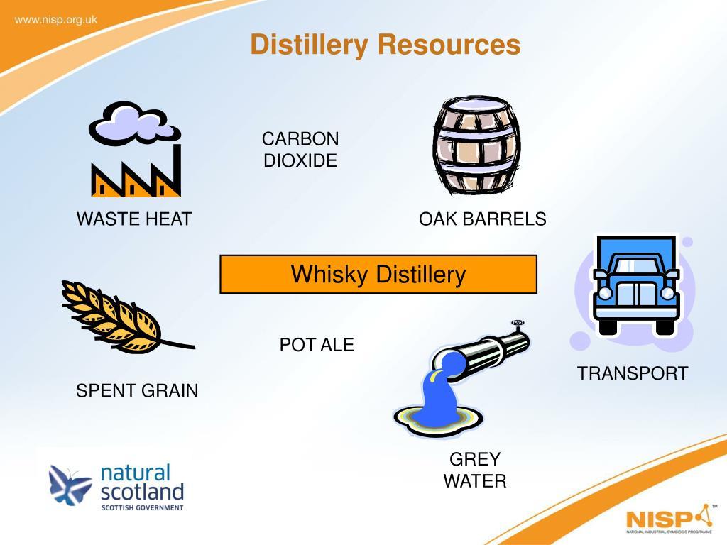 Distillery Resources