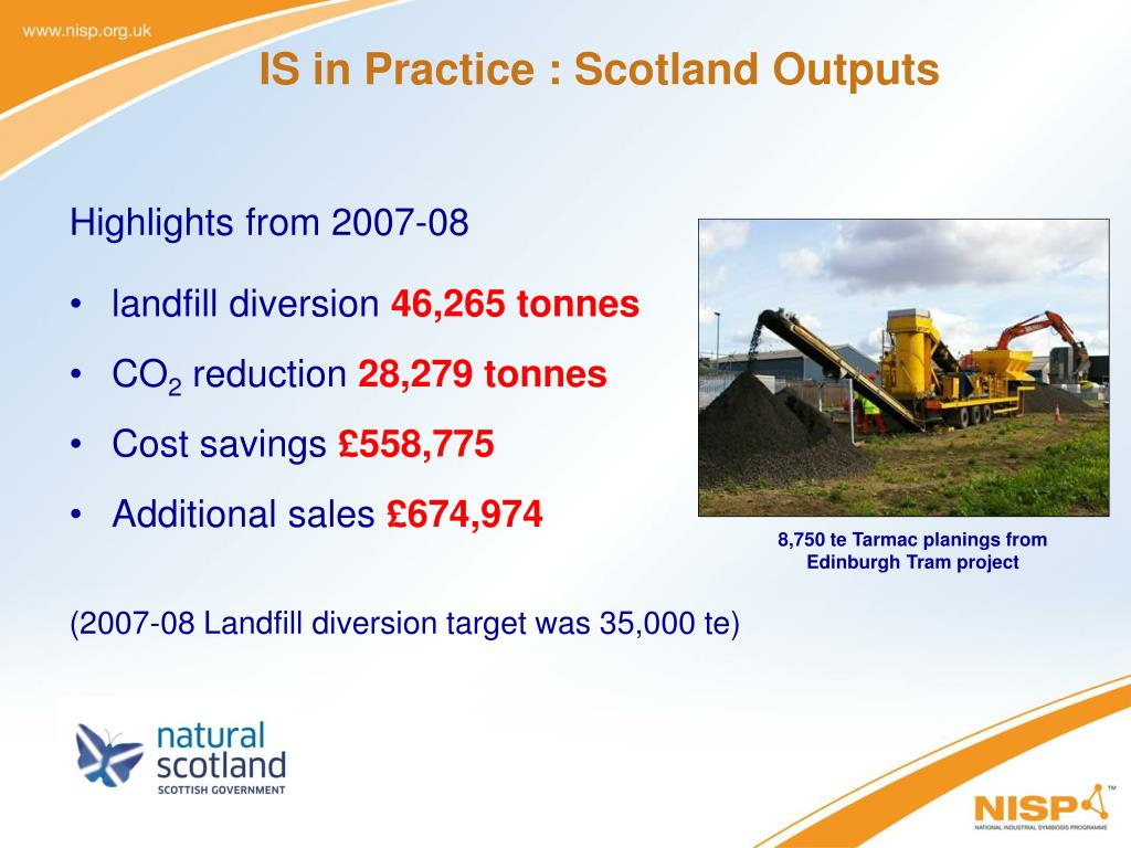 IS in Practice : Scotland Outputs
