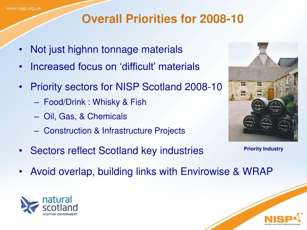 Overall Priorities for 2008-10