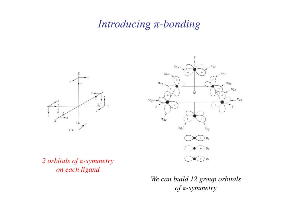 PPT - Coordination Chemistry Bonding in transition-metal