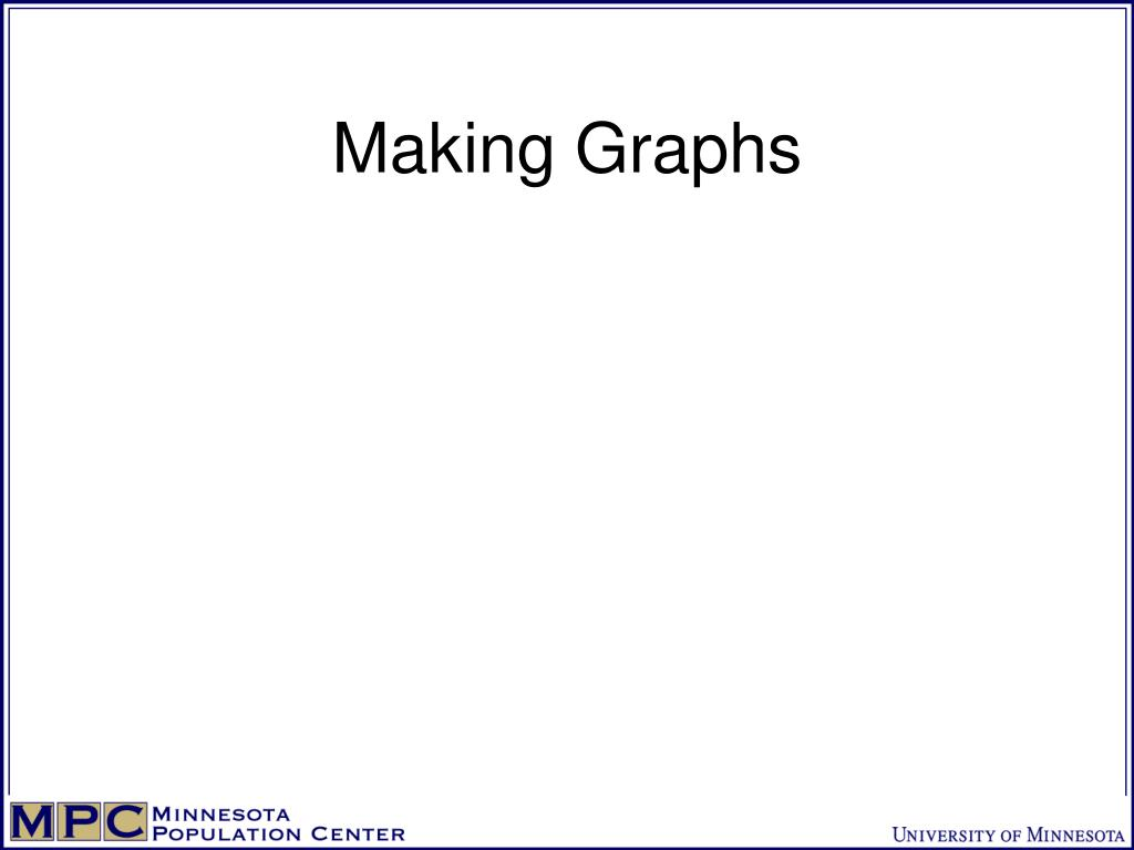 making graphs l.