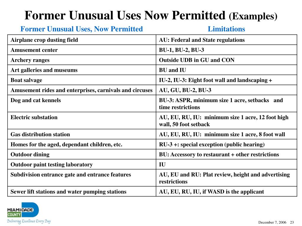 Former Unusual Uses Now Permitted