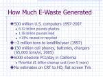 how much e waste generated