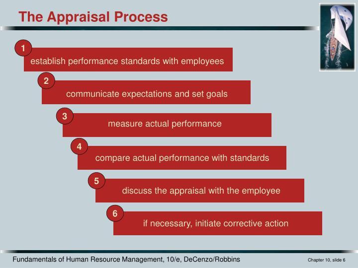 debenhams performance appraisal of employees