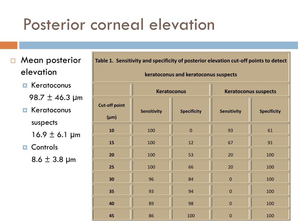 Posterior corneal elevation
