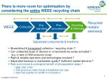 there is more room for optimisation by considering the entire weee recycling chain