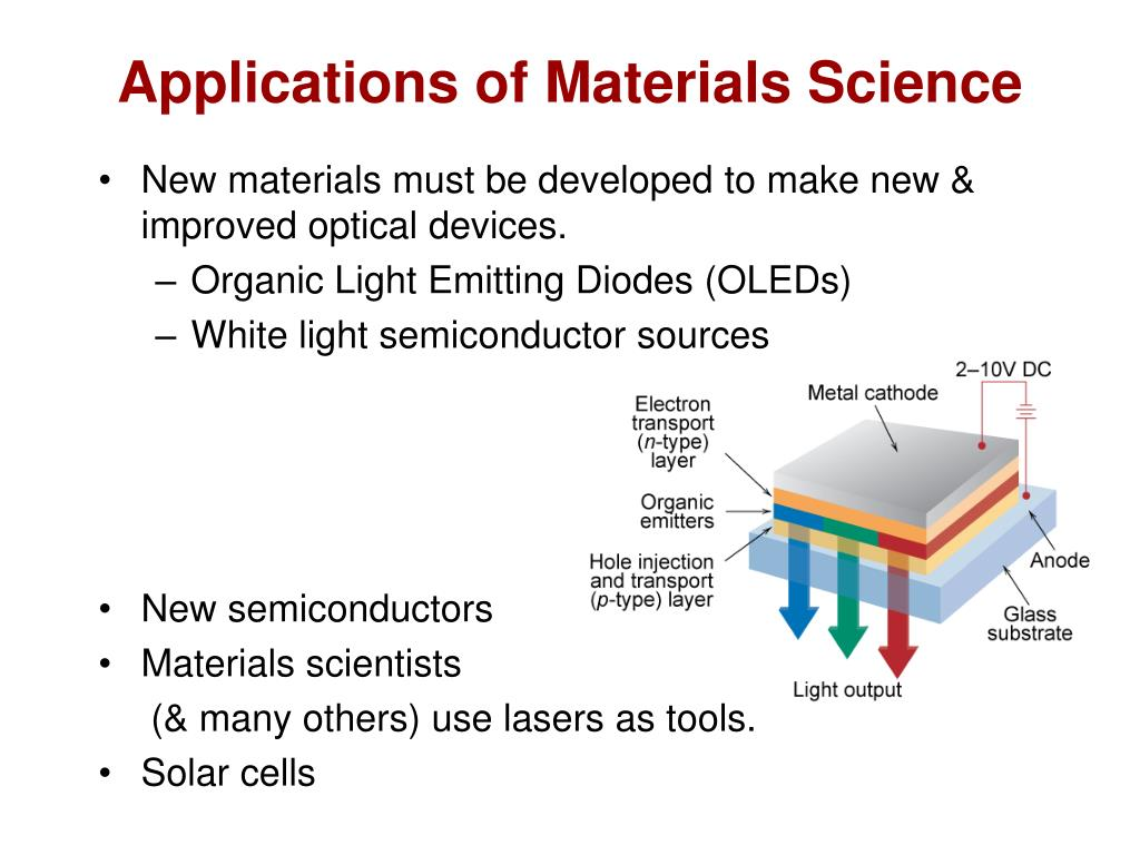 Applications of Materials Science