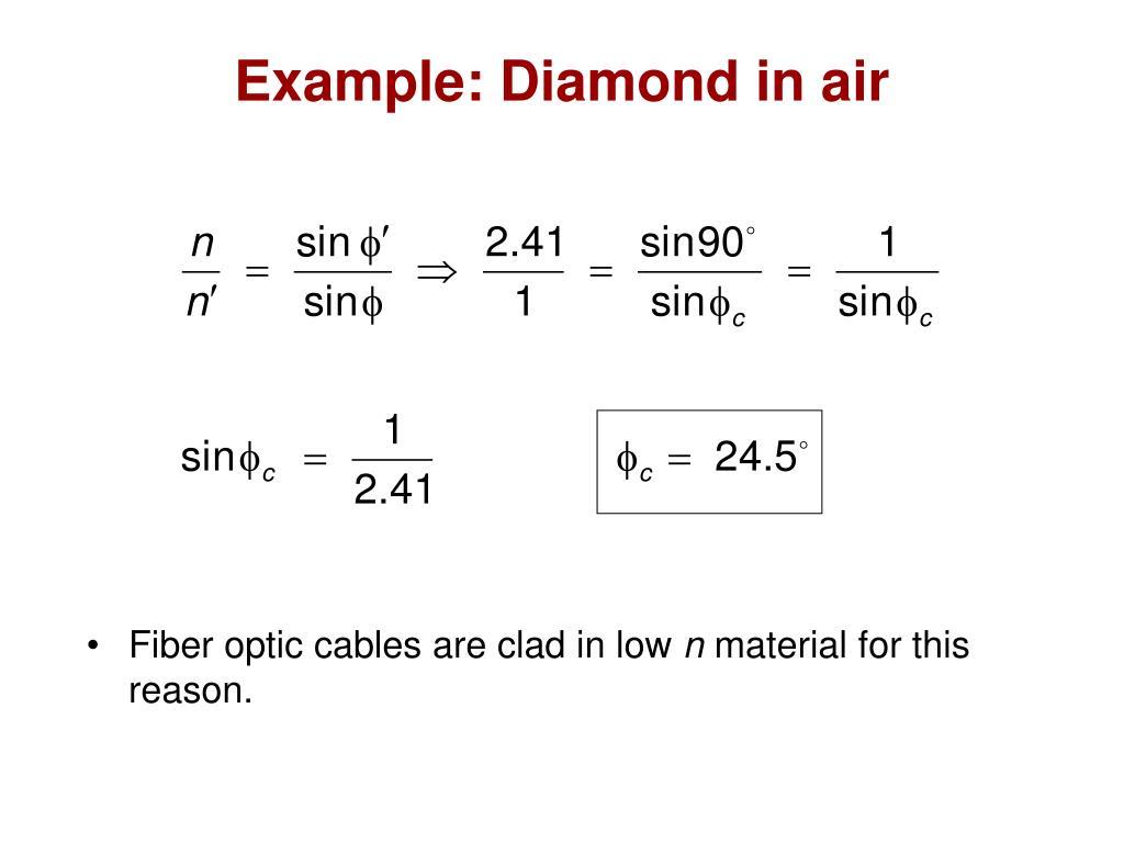 Example: Diamond in air