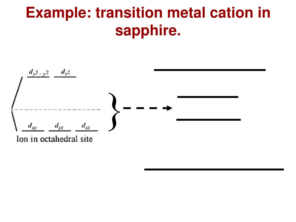 Example: transition metal cation in