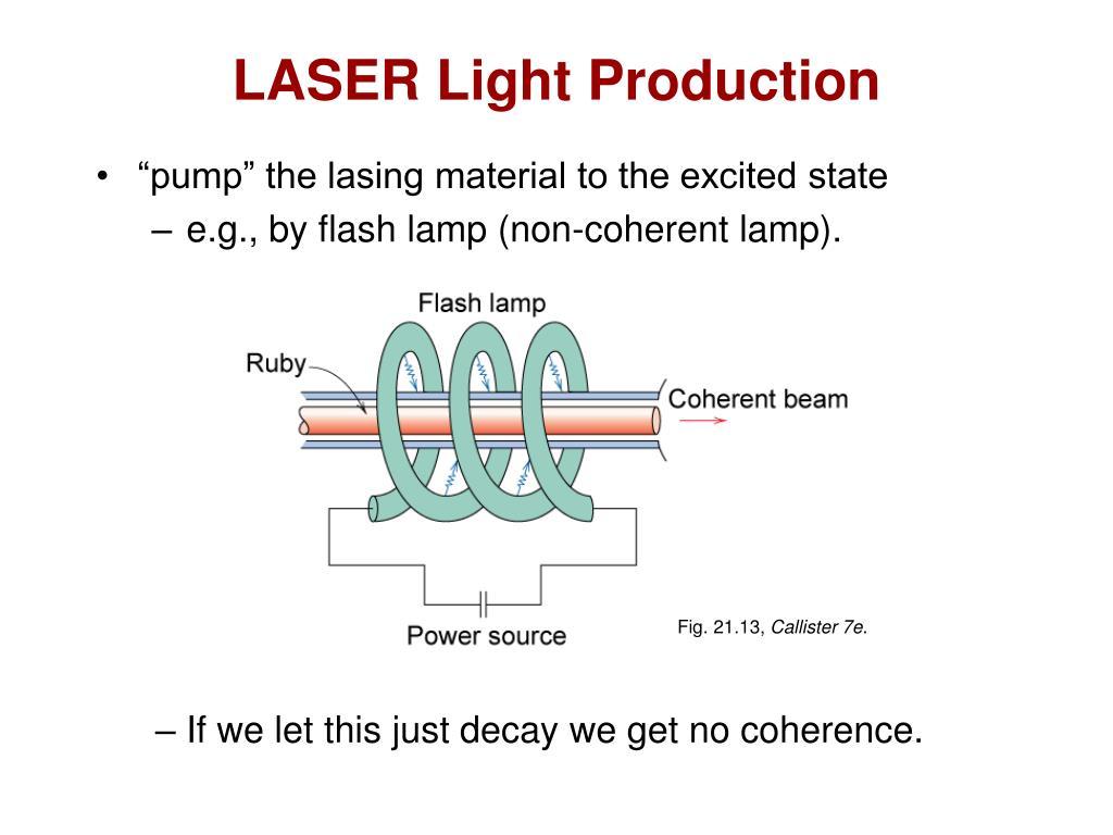 LASER Light Production
