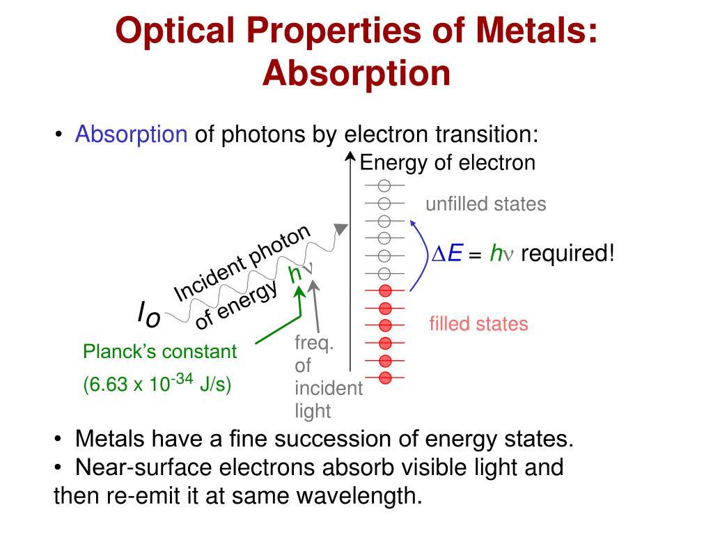 Optical Properties of Metals:  Absorption
