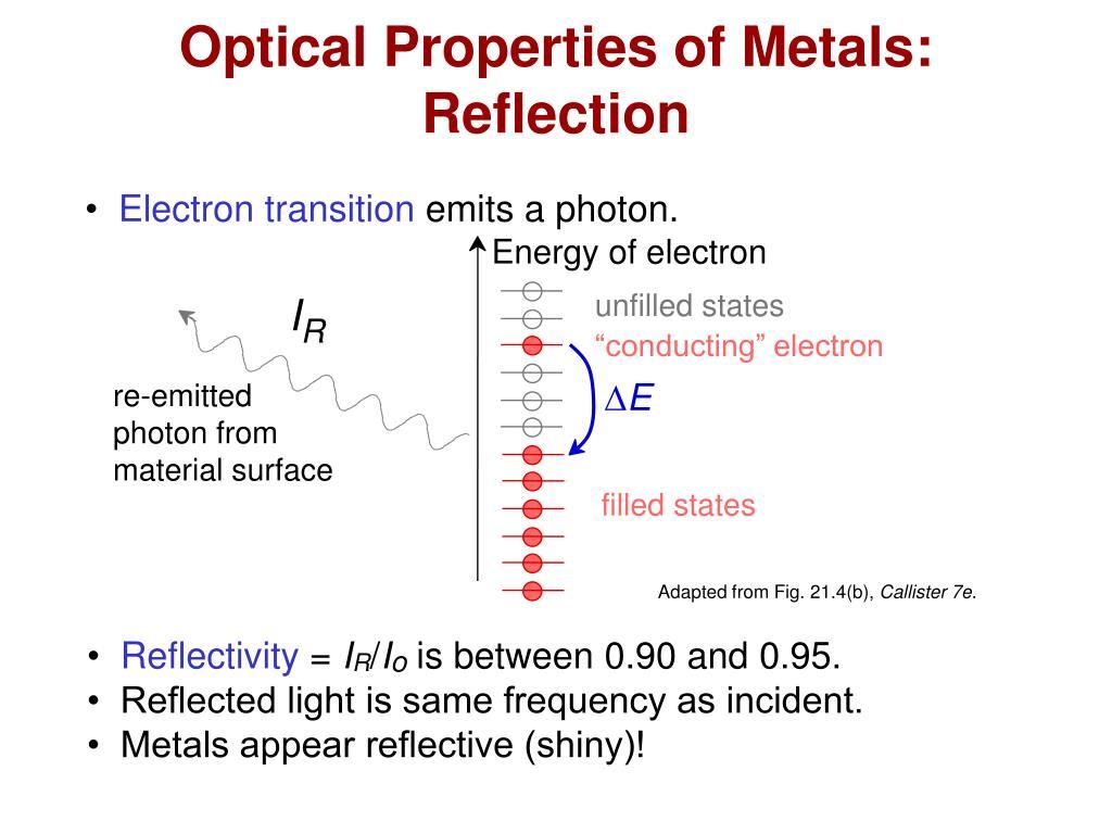 Optical Properties of Metals:  Reflection