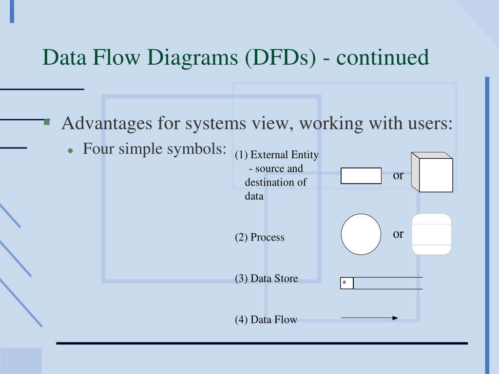 data flow diagrams (dfds) - continued • advantages
